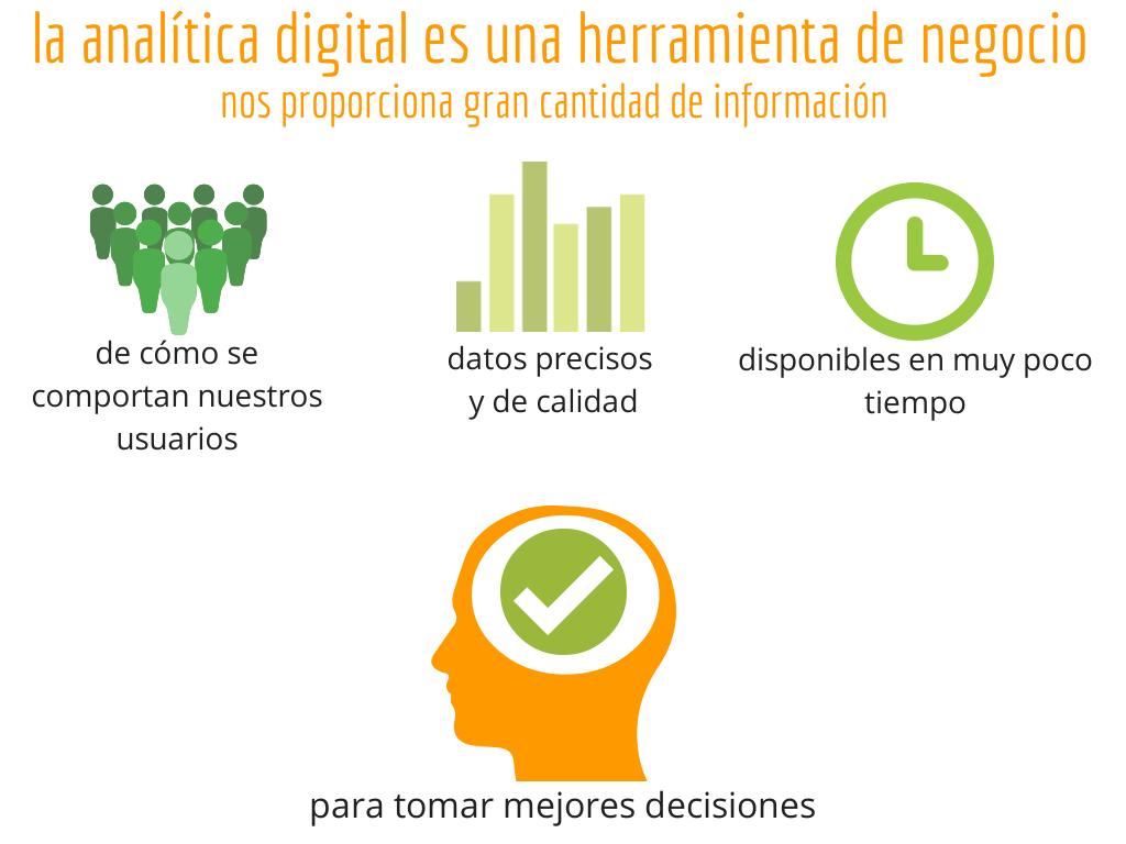 analítica digital herramienta de negocio