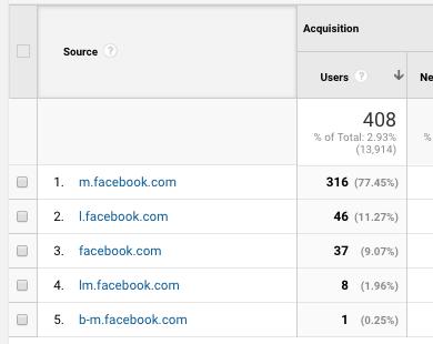 Configuración Básica de Google Analytics: filtros